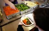 Питание в ресторанах